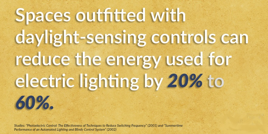 What can reduce the energy used for electric lighting?
