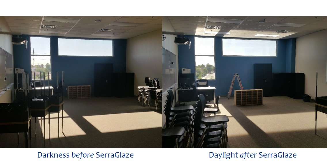 Daylighting Window Film – Benefits of Daylight and Views
